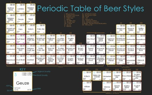 Table_beer