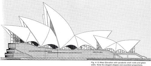 1plan-opera-sidney-jorn-utzon-1