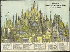 tableau illustratif des immeubles de plus grandes hauteurs dans le monde. Source inconnue.