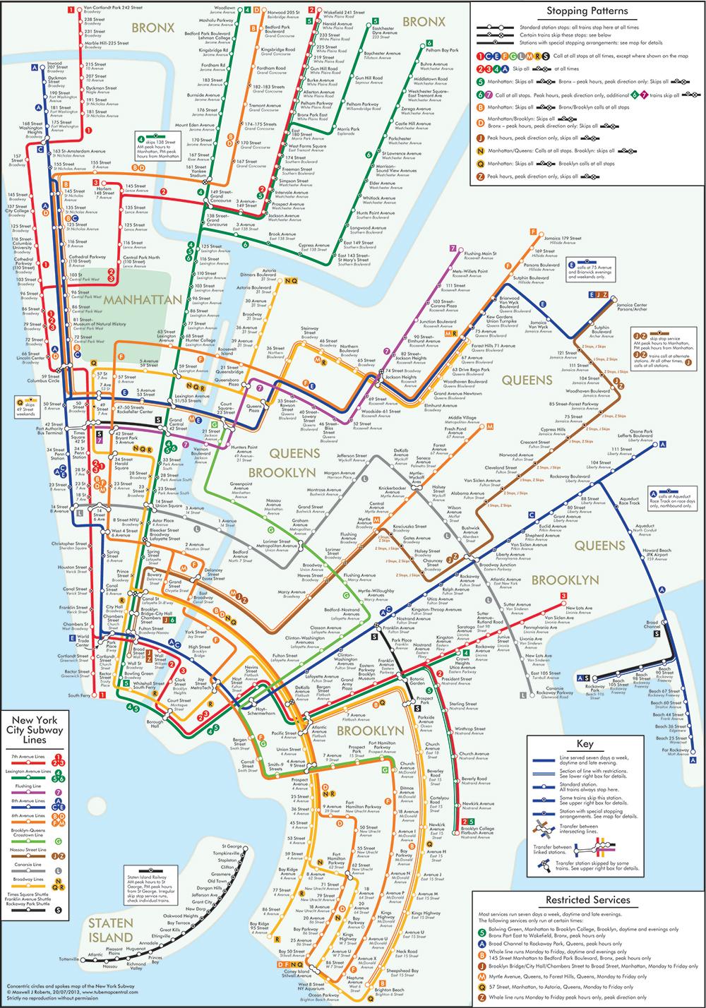 NY circle underground max roberts