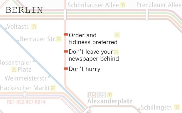 le métro? un espace sociologique particulier... remplis de codes urbains