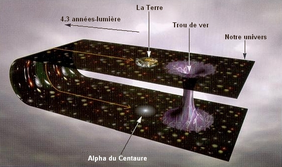"""le trou de ver permet de prendre un """"raccourcit"""" dans la dimension de l'espace-temps, sans dépasser la limite de la vitesse de la lumière..."""