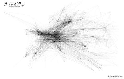 les interconnexion européennes, Chris Harrison