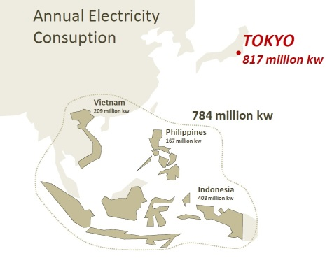 INFOGRPHC-Tokyo-Electricity-Country