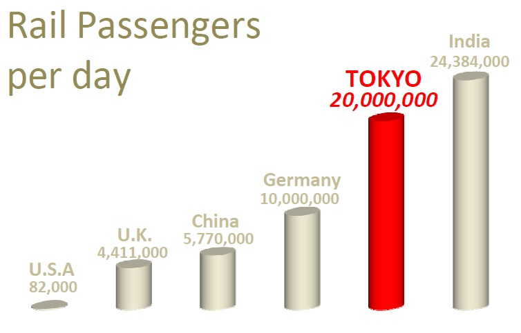 INFOGRPHC-Tokyo-Rail-Country-2