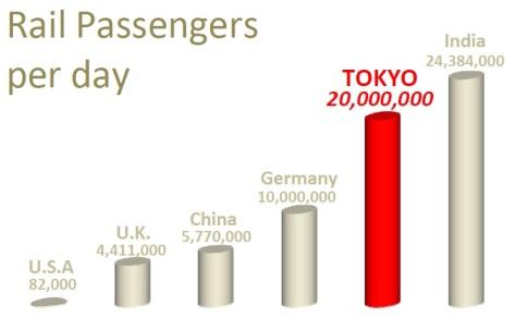 INFOGRPHC-Tokyo-Rail-Country-2